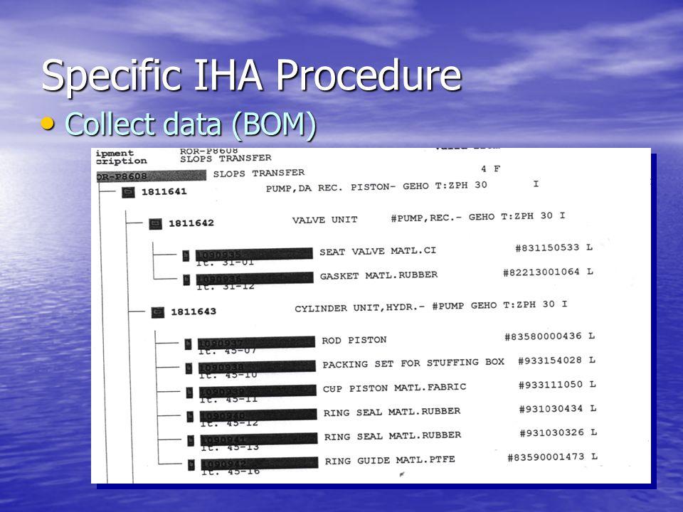 Specific IHA Procedure Collect data (BOM) Collect data (BOM)