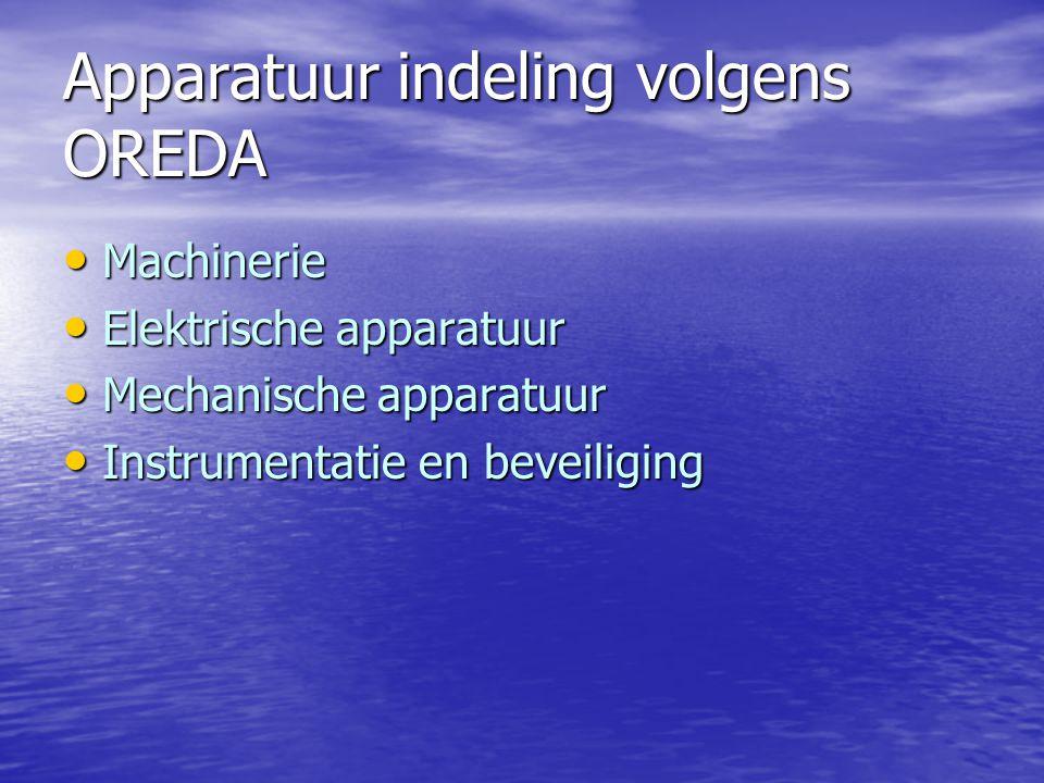 Apparatuur indeling volgens OREDA Machinerie Machinerie Elektrische apparatuur Elektrische apparatuur Mechanische apparatuur Mechanische apparatuur In