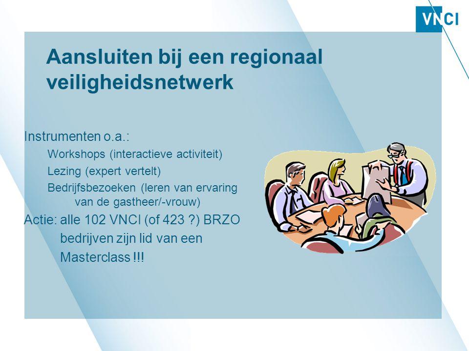 Aansluiten bij een regionaal veiligheidsnetwerk Instrumenten o.a.: Workshops (interactieve activiteit) Lezing (expert vertelt) Bedrijfsbezoeken (leren van ervaring van de gastheer/-vrouw) Actie: alle 102 VNCI (of 423 ?) BRZO bedrijven zijn lid van een Masterclass !!!