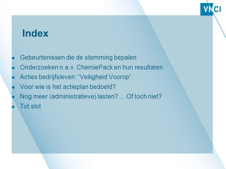 Index Gebeurtenissen die de stemming bepalen Onderzoeken n.a.v.