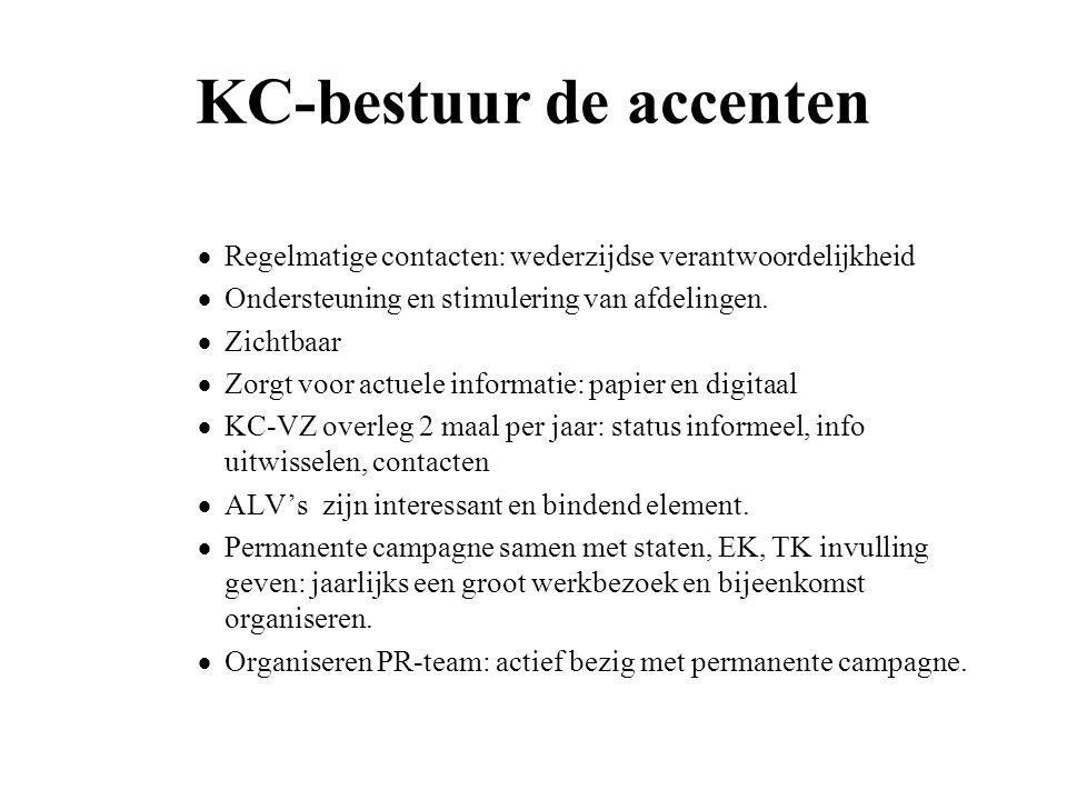 KC-bestuur de accenten  Regelmatige contacten: wederzijdse verantwoordelijkheid  Ondersteuning en stimulering van afdelingen.