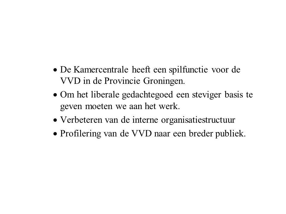  De Kamercentrale heeft een spilfunctie voor de VVD in de Provincie Groningen.