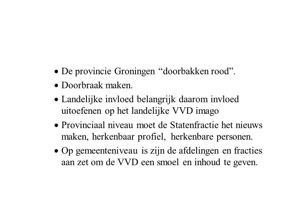  De provincie Groningen doorbakken rood .  Doorbraak maken.