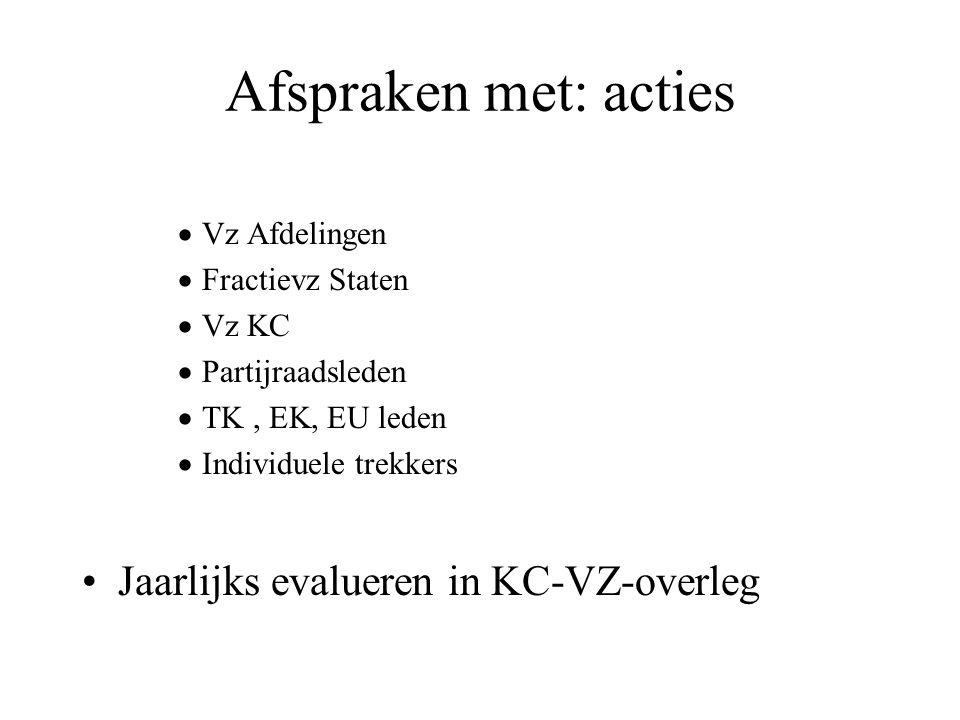 Afspraken met: acties  Vz Afdelingen  Fractievz Staten  Vz KC  Partijraadsleden  TK, EK, EU leden  Individuele trekkers Jaarlijks evalueren in KC-VZ-overleg
