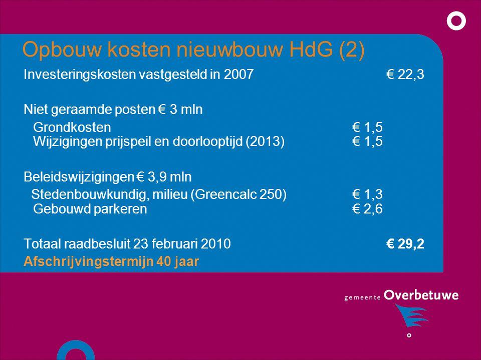 Investeringskosten vastgesteld in 2007€ 22,3 Niet geraamde posten € 3 mln Grondkosten € 1,5 Wijzigingen prijspeil en doorlooptijd (2013) € 1,5 Beleidswijzigingen € 3,9 mln Stedenbouwkundig, milieu (Greencalc 250) € 1,3 Gebouwd parkeren € 2,6 Totaal raadbesluit 23 februari 2010 € 29,2 Afschrijvingstermijn 40 jaar Opbouw kosten nieuwbouw HdG (2)