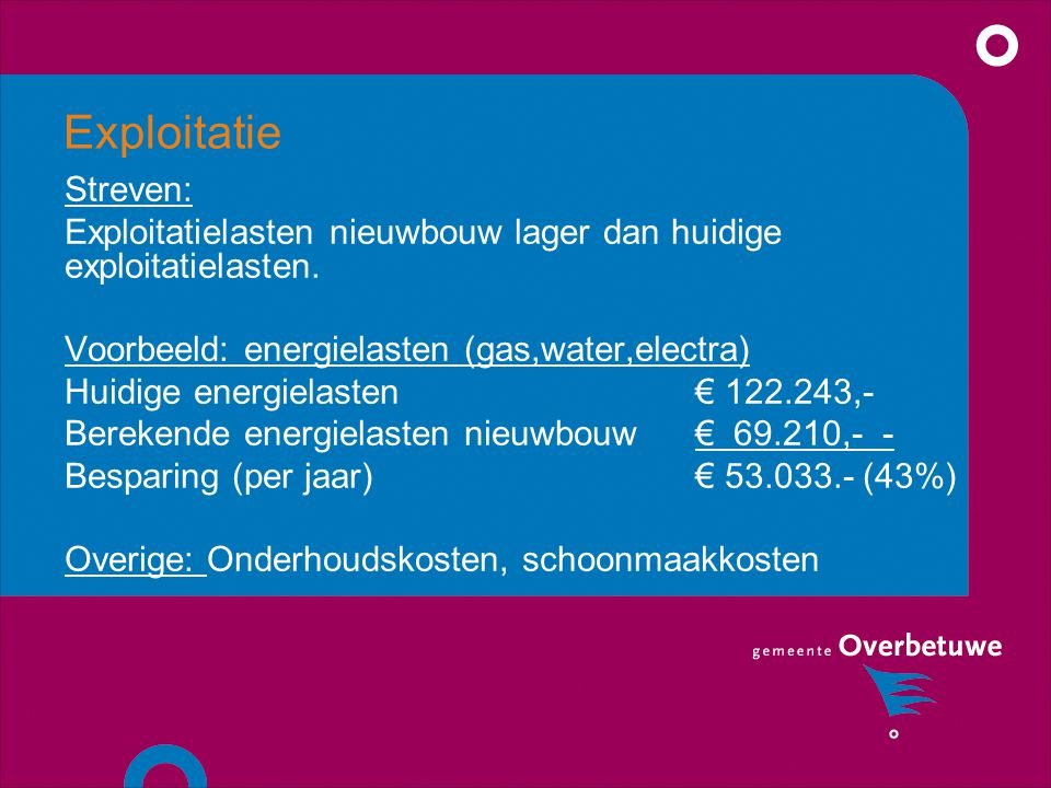Exploitatie Streven: Exploitatielasten nieuwbouw lager dan huidige exploitatielasten.