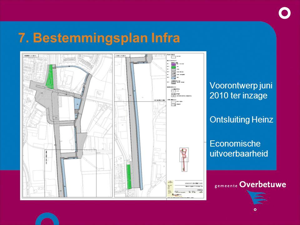 7. Bestemmingsplan Infra Voorontwerp juni 2010 ter inzage Ontsluiting Heinz Economische uitvoerbaarheid