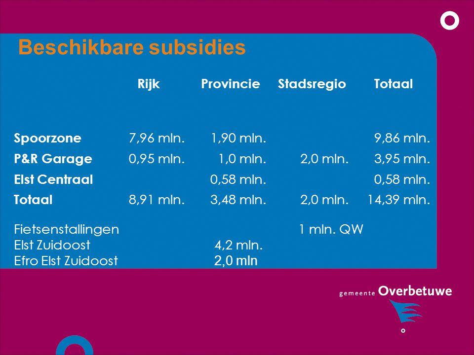 RijkProvincieStadsregioTotaal Spoorzone 7,96 mln.1,90 mln.9,86 mln.