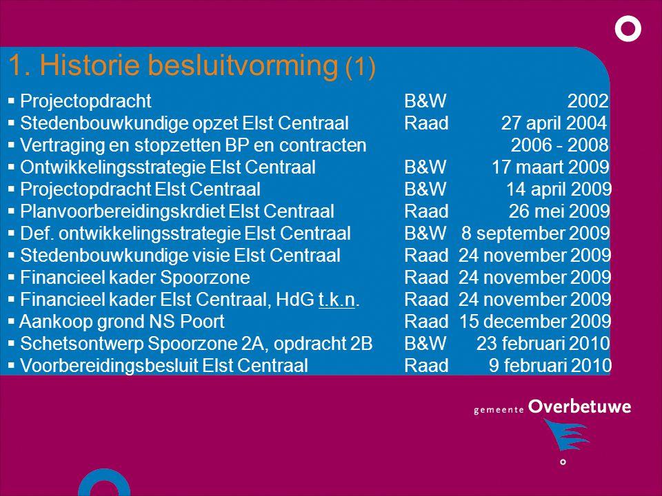 Kostenvergelijk netto jaarlasten: Nieuwbouw € 25,5 miljoen (excl.