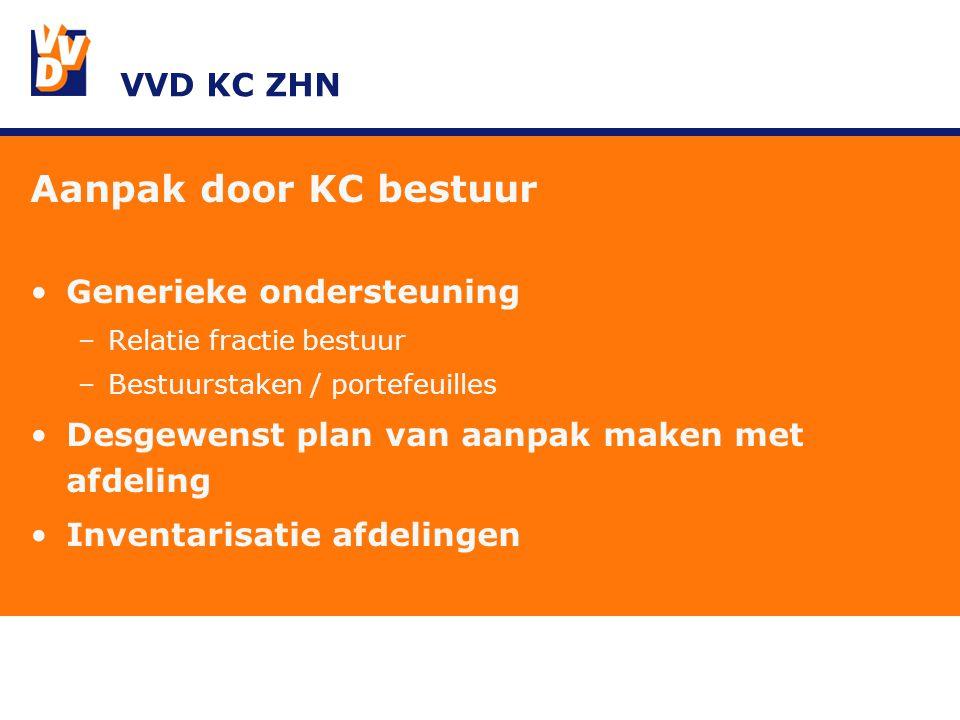 VVD KC ZHN Aanpak door KC bestuur Generieke ondersteuning –Relatie fractie bestuur –Bestuurstaken / portefeuilles Desgewenst plan van aanpak maken met afdeling Inventarisatie afdelingen