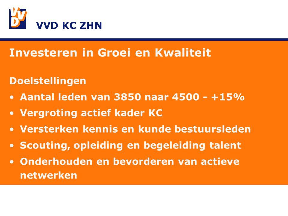 VVD KC ZHN Investeren in Groei en Kwaliteit Doelstellingen Aantal leden van 3850 naar 4500 - +15% Vergroting actief kader KC Versterken kennis en kunde bestuursleden Scouting, opleiding en begeleiding talent Onderhouden en bevorderen van actieve netwerken