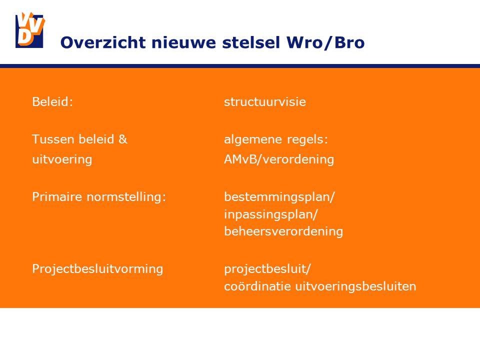 Overzicht nieuwe stelsel Wro/Bro Beleid:structuurvisie Tussen beleid &algemene regels: uitvoeringAMvB/verordening Primaire normstelling:bestemmingsplan/ inpassingsplan/ beheersverordening Projectbesluitvormingprojectbesluit/ coördinatie uitvoeringsbesluiten