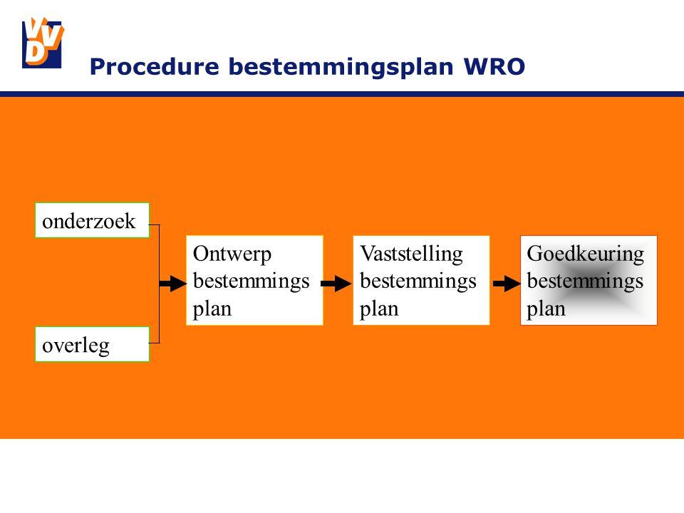 Procedure bestemmingsplan WRO onderzoek overleg Ontwerp bestemmings plan Vaststelling bestemmings plan Goedkeuring bestemmings plan