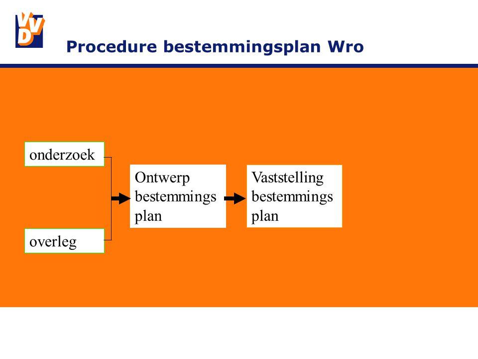 Procedure bestemmingsplan Wro onderzoek overleg Ontwerp bestemmings plan Vaststelling bestemmings plan