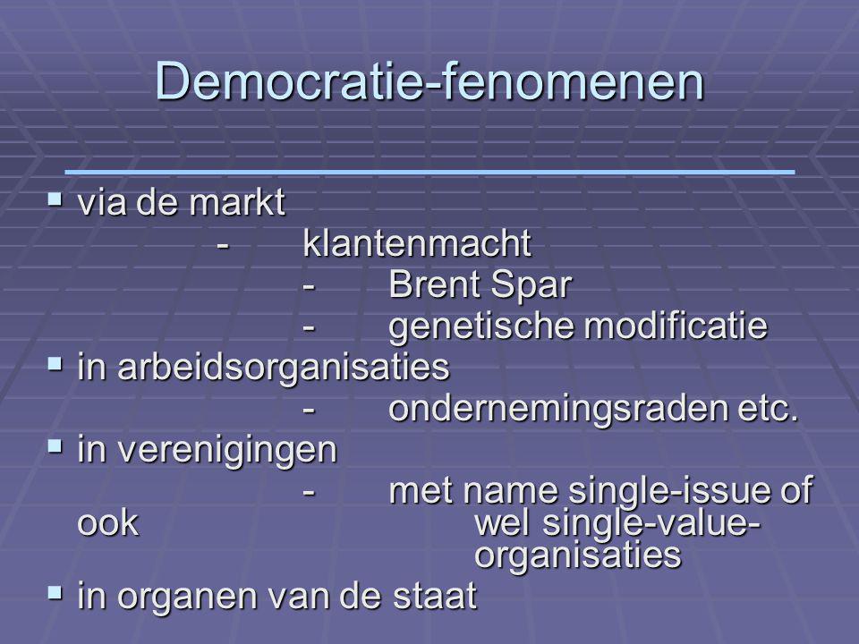 Democratie-fenomenen  via de markt -klantenmacht -Brent Spar -genetische modificatie  in arbeidsorganisaties -ondernemingsraden etc.