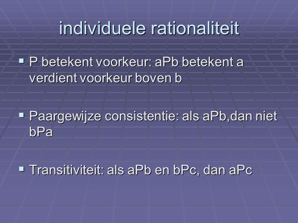 individuele rationaliteit  P betekent voorkeur: aPb betekent a verdient voorkeur boven b  Paargewijze consistentie: als aPb,dan niet bPa  Transitiviteit: als aPb en bPc, dan aPc