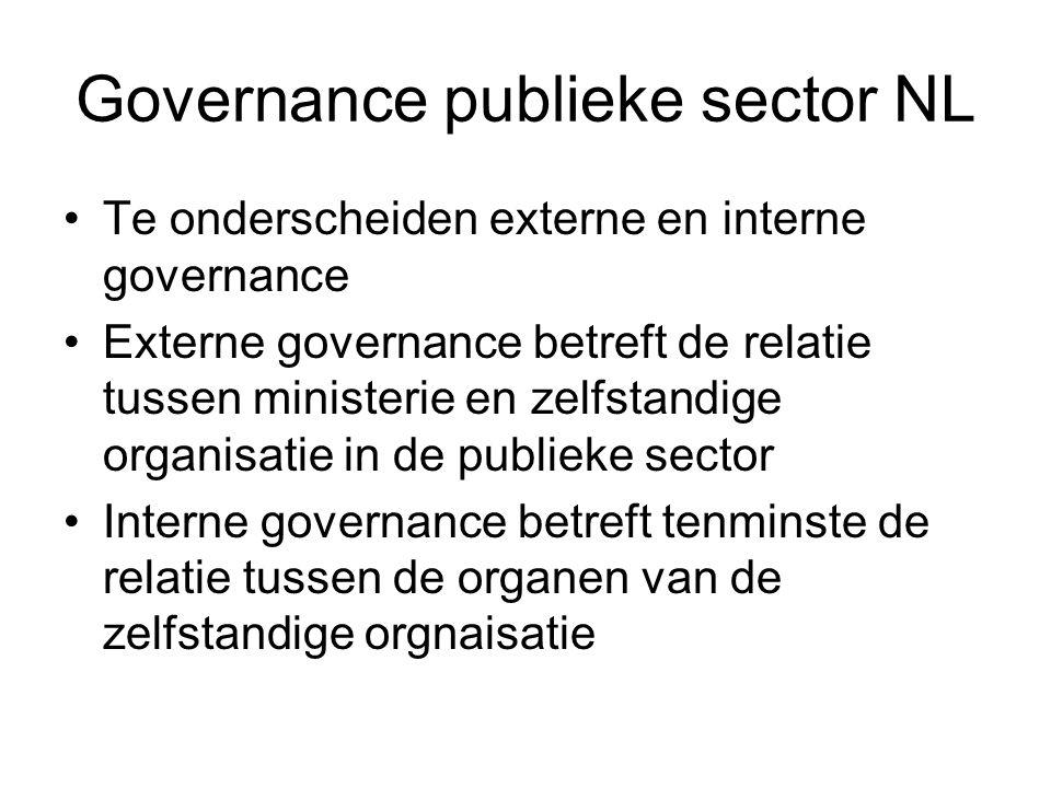 Externe governance Ministerie oefent langs tal van wegen massieve gedetailleerde invloed uit: –Regelgeving vaak extreem gedetailleerd –Concessie of licentie met plancyclus –Benoemingen RvT en RvB –Financieel regime –Inspectie en accountancy –Incidenten –Goedkeuring iedere strategische beslissing Uitzonderingen: in sommige sectoren domineert streven naar autonomie, vaak gemengd met marktwerking, en vindt geleidelijke vergroting van vrijheid plaats