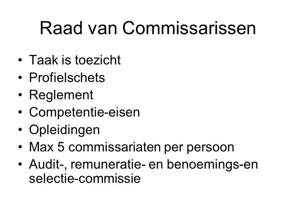 Raad van Commissarissen Taak is toezicht Profielschets Reglement Competentie-eisen Opleidingen Max 5 commissariaten per persoon Audit-, remuneratie- e