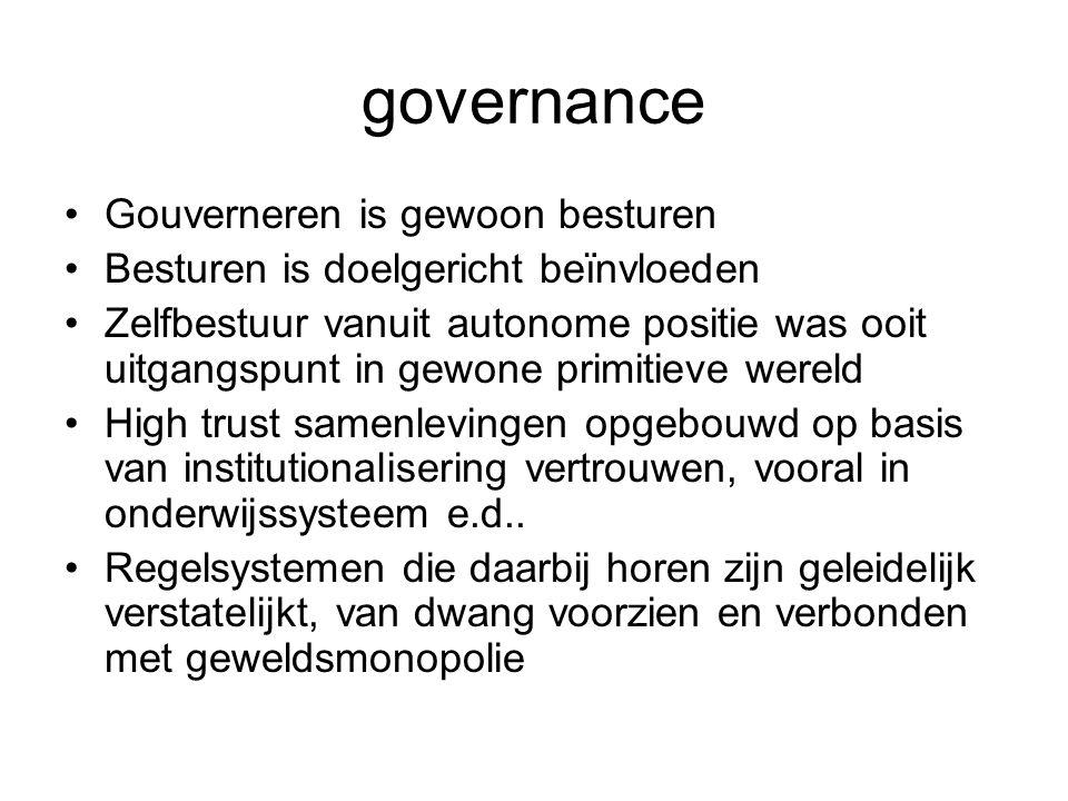 governance Gouverneren is gewoon besturen Besturen is doelgericht beïnvloeden Zelfbestuur vanuit autonome positie was ooit uitgangspunt in gewone prim