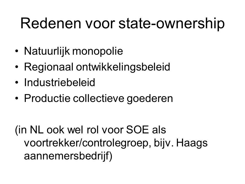 Redenen voor state-ownership Natuurlijk monopolie Regionaal ontwikkelingsbeleid Industriebeleid Productie collectieve goederen (in NL ook wel rol voor