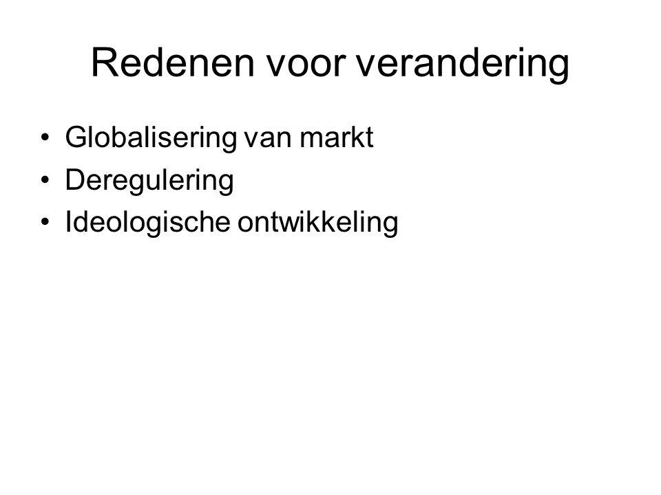 Redenen voor verandering Globalisering van markt Deregulering Ideologische ontwikkeling