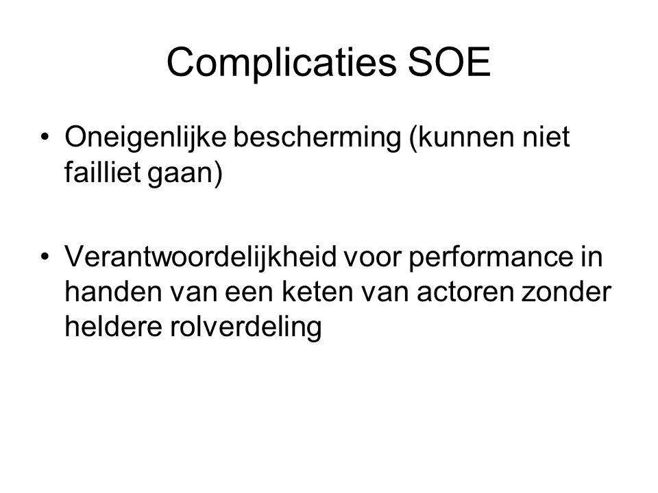 Complicaties SOE Oneigenlijke bescherming (kunnen niet failliet gaan) Verantwoordelijkheid voor performance in handen van een keten van actoren zonder