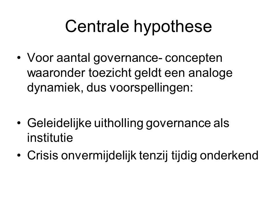 Governance waarden Checks and balances centraal in besturing, dus rond bevoegde actor steeds een of meer toezichthouders Toezien schept vertrouwen bij alle betrokkenen rond onder toezicht gestelde Toezien verhoogt performance van onder toezicht gestelde Dus transactiekosten samenleving door toezicht omlaag