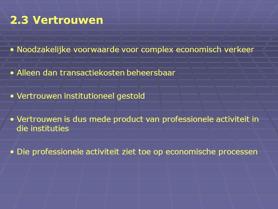 2.3 Vertrouwen Noodzakelijke voorwaarde voor complex economisch verkeer Alleen dan transactiekosten beheersbaar Vertrouwen institutioneel gestold Vertrouwen is dus mede product van professionele activiteit in die instituties Die professionele activiteit ziet toe op economische processen