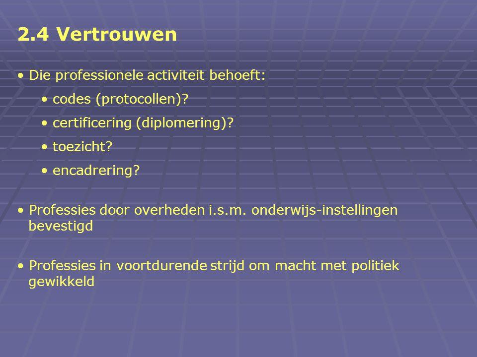 2.4 Vertrouwen Die professionele activiteit behoeft: codes (protocollen).