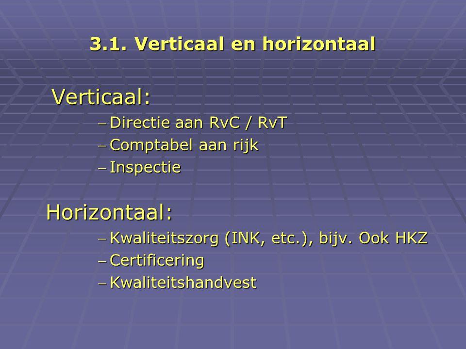 3.1. Verticaal en horizontaal Verticaal: Directie aan RvC / RvT Comptabel aan rijk Inspectie Horizontaal: Kwaliteitszorg (INK, etc.), bijv. Ook HK
