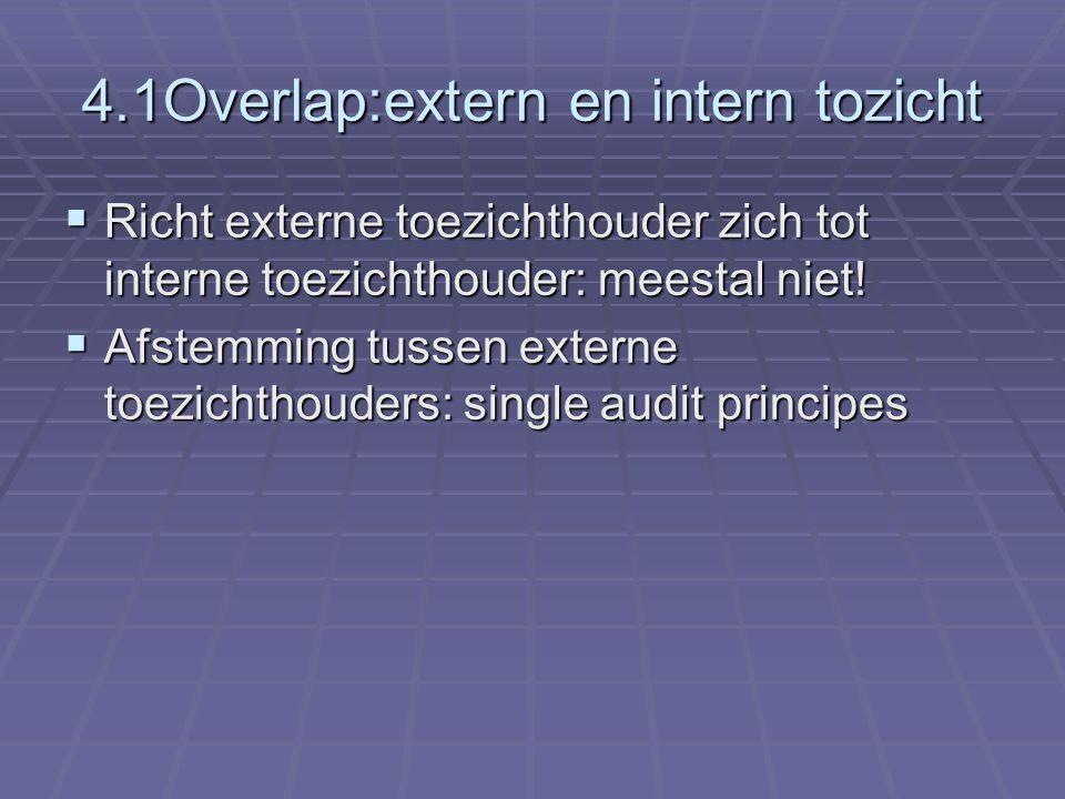 4.1Overlap:extern en intern tozicht  Richt externe toezichthouder zich tot interne toezichthouder: meestal niet.
