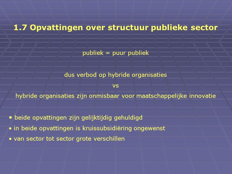 1.7 Opvattingen over structuur publieke sector publiek = puur publiek dus verbod op hybride organisaties vs hybride organisaties zijn onmisbaar voor maatschappelijke innovatie beide opvattingen zijn gelijktijdig gehuldigd in beide opvattingen is kruissubsidiëring ongewenst van sector tot sector grote verschillen