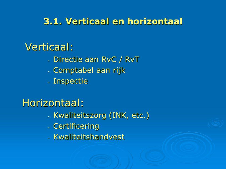 3.1. Verticaal en horizontaal Verticaal:  Directie aan RvC / RvT  Comptabel aan rijk  Inspectie Horizontaal:  Kwaliteitszorg (INK, etc.)  Certifi