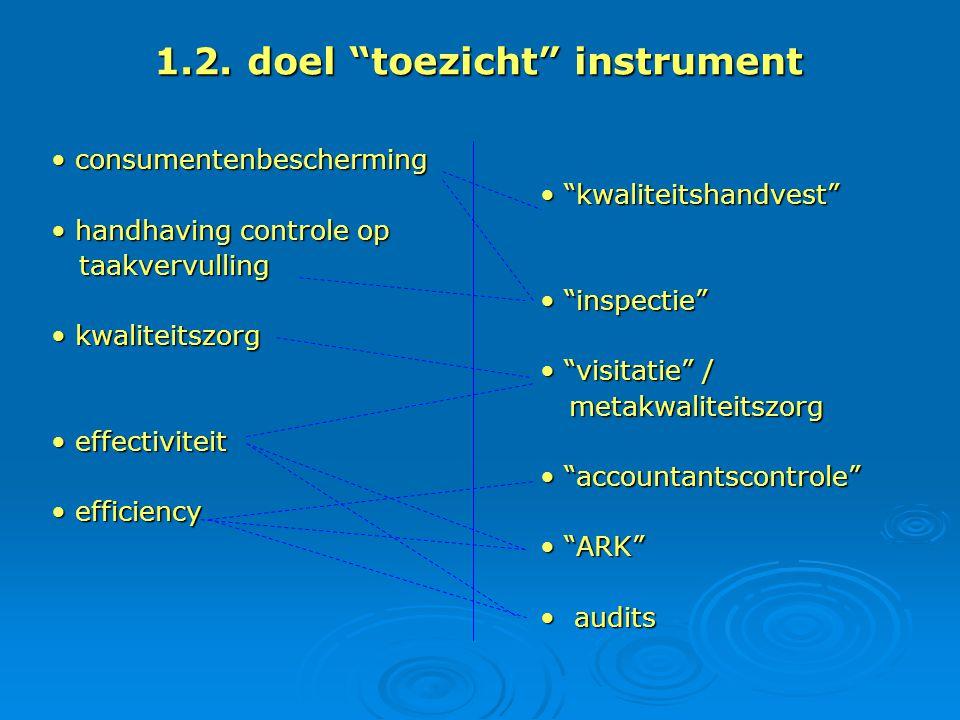 """1.2. doel """"toezicht"""" instrument consumentenbescherming consumentenbescherming """"kwaliteitshandvest"""" """"kwaliteitshandvest"""" handhaving controle op handhav"""