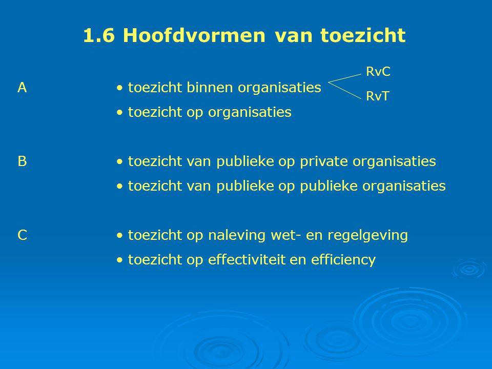 1.6 Hoofdvormen van toezicht A toezicht binnen organisaties toezicht op organisaties B toezicht van publieke op private organisaties toezicht van publieke op publieke organisaties C toezicht op naleving wet- en regelgeving toezicht op effectiviteit en efficiency RvC RvT