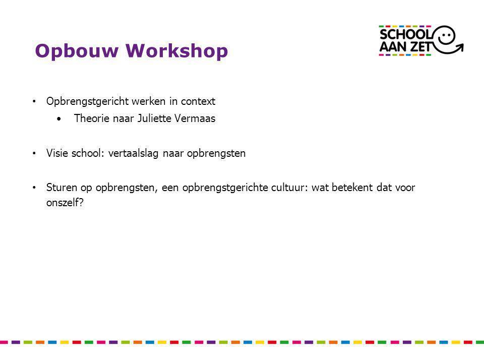 Opbouw Workshop Opbrengstgericht werken in context Theorie naar Juliette Vermaas Visie school: vertaalslag naar opbrengsten Sturen op opbrengsten, een