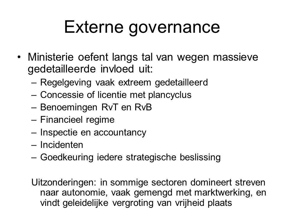Externe governance Ministerie oefent langs tal van wegen massieve gedetailleerde invloed uit: –Regelgeving vaak extreem gedetailleerd –Concessie of li