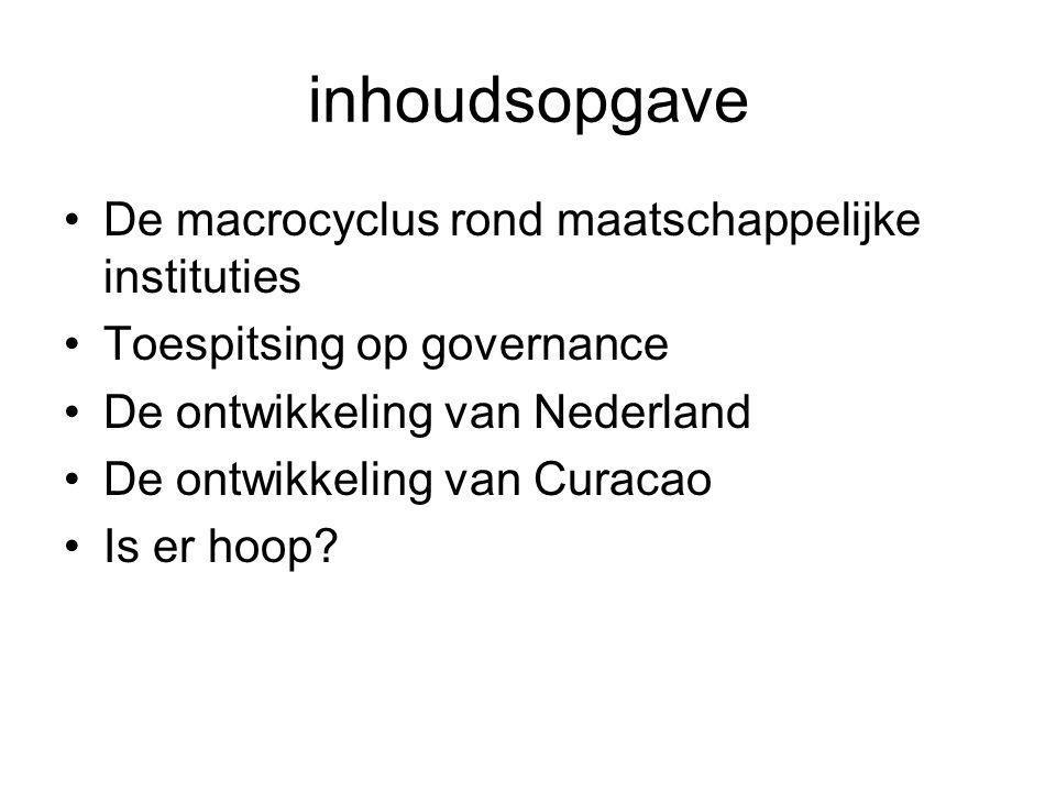inhoudsopgave De macrocyclus rond maatschappelijke instituties Toespitsing op governance De ontwikkeling van Nederland De ontwikkeling van Curacao Is