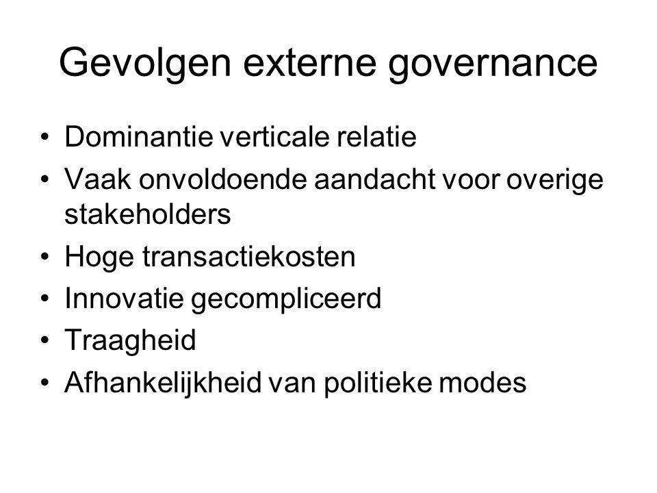Gevolgen externe governance Dominantie verticale relatie Vaak onvoldoende aandacht voor overige stakeholders Hoge transactiekosten Innovatie gecomplic