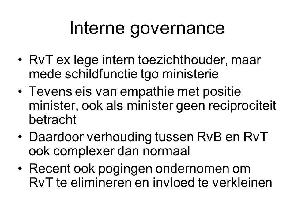 Interne governance RvT ex lege intern toezichthouder, maar mede schildfunctie tgo ministerie Tevens eis van empathie met positie minister, ook als min