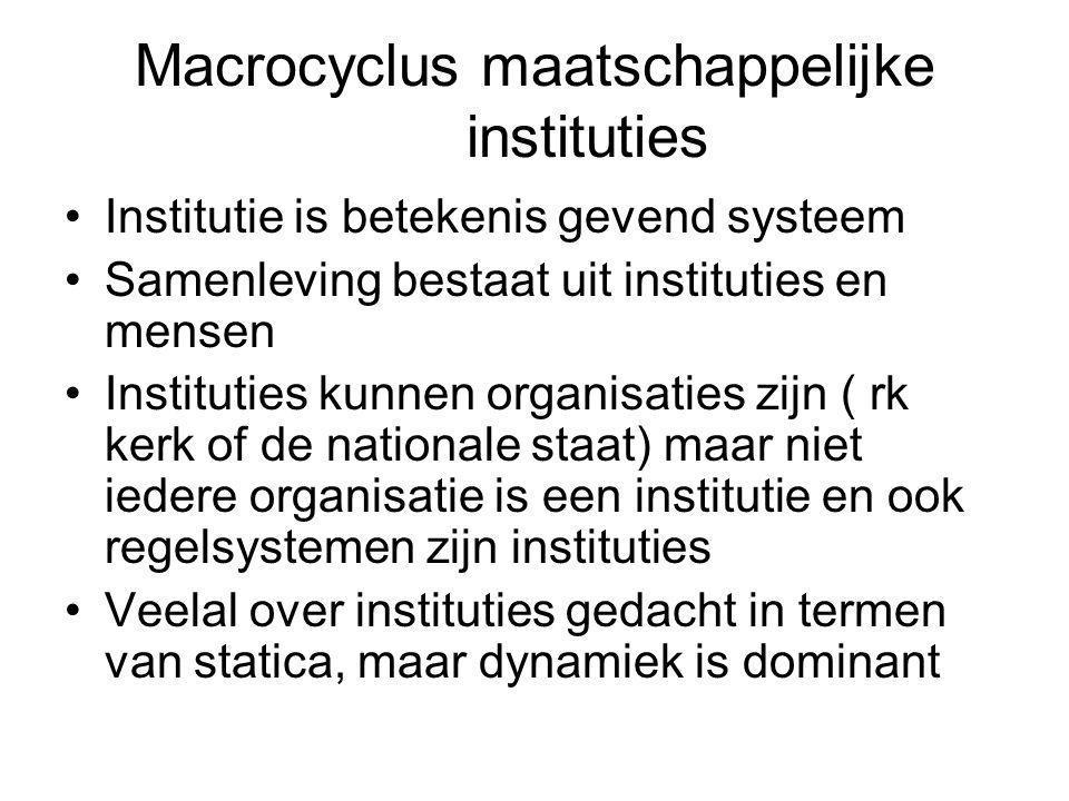 Macrocyclus maatschappelijke instituties Institutie is betekenis gevend systeem Samenleving bestaat uit instituties en mensen Instituties kunnen organ
