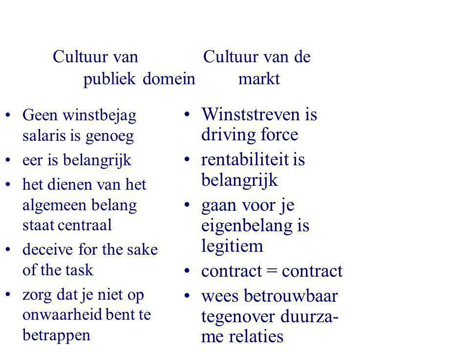 Cultuur van Cultuur van de publiek domein markt Geen winstbejag salaris is genoeg eer is belangrijk het dienen van het algemeen belang staat centraal