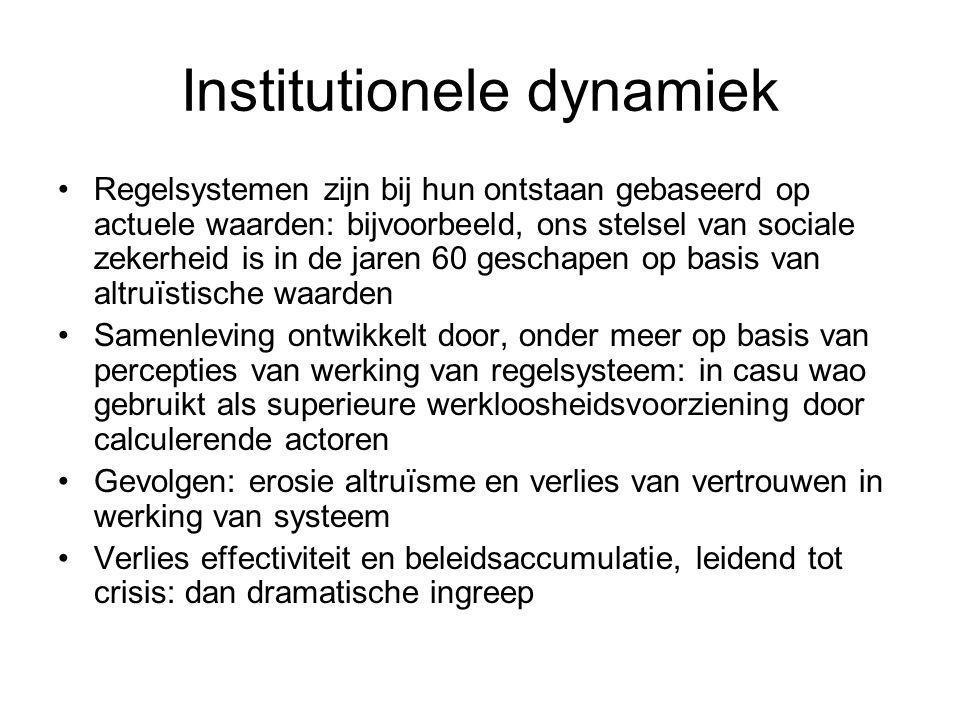 Institutionele dynamiek Regelsystemen zijn bij hun ontstaan gebaseerd op actuele waarden: bijvoorbeeld, ons stelsel van sociale zekerheid is in de jar