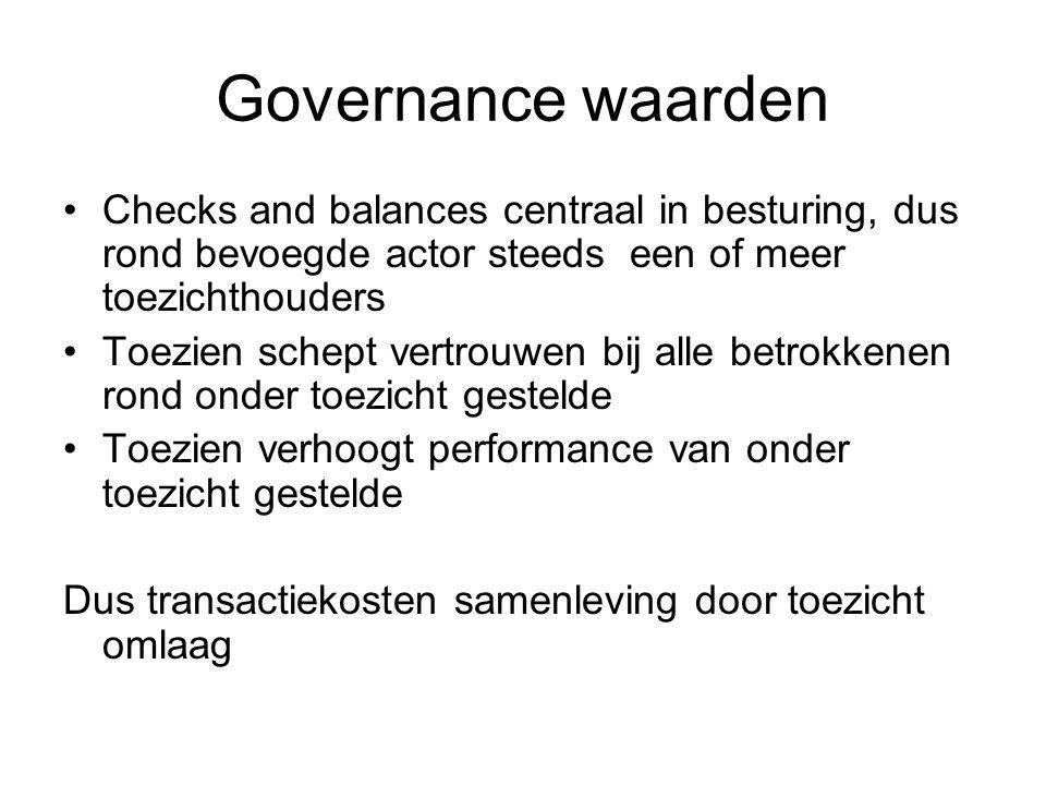 Governance waarden Checks and balances centraal in besturing, dus rond bevoegde actor steeds een of meer toezichthouders Toezien schept vertrouwen bij
