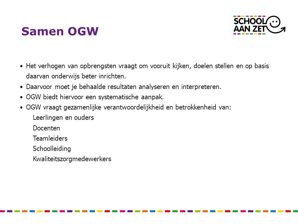 Samen OGW Het verhogen van opbrengsten vraagt om vooruit kijken, doelen stellen en op basis daarvan onderwijs beter inrichten. Daarvoor moet je behaal