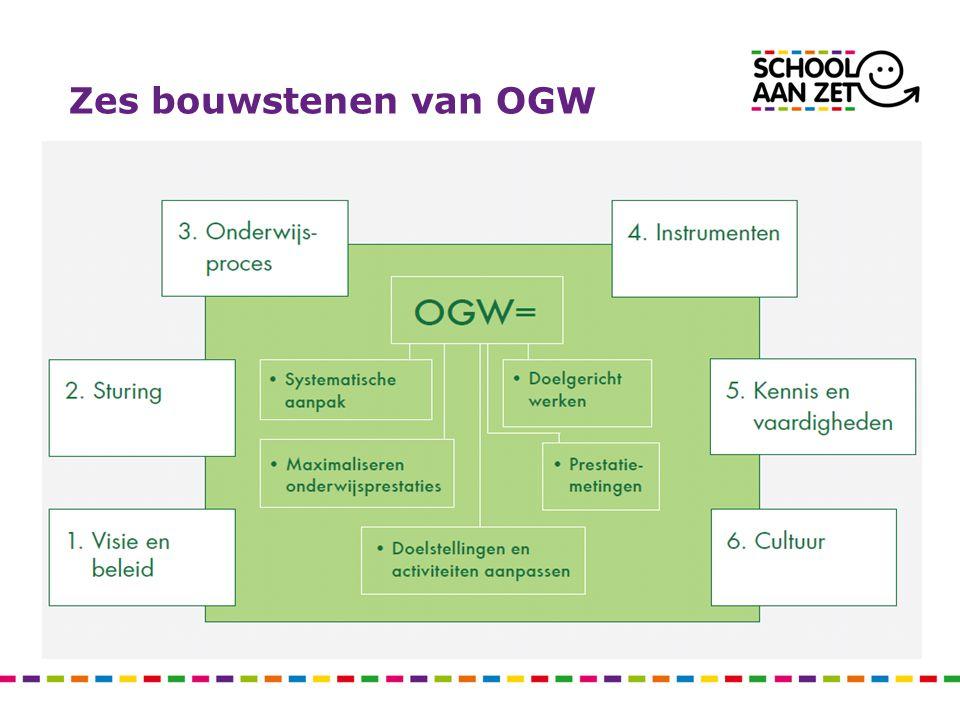 9 stappen van OGW 1.een visie hebben op leren en onderwijs waarin hoge verwachtingen van de school, zichzelf en de leerlingen centraal staan, 2.de visie vertalen in heldere en meetbare (leer)doelen, 3.op basis hiervan het onderwijs in richten, 4.sturen op het realiseren van de gewenste doelen door (prestatie-) afspraken met docenten/leerlingen, 5.hiertoe de vorderingen (zowel harde resultaten als zachte vaardigheden) continu meten, 6.deze analyseren (in hoeverre zijn doelen/normen bereikt, hoe is dat per klas/leerjaar/vak/docent en in vergelijking met vorig jaar), 7.de resultaten verklaren (waar ligt het aan?), 8.de resultaten bespreken door feedback te geven aan en te krijgen, 9.op basis van de feedback de activiteiten/werkwijze bijstellen.