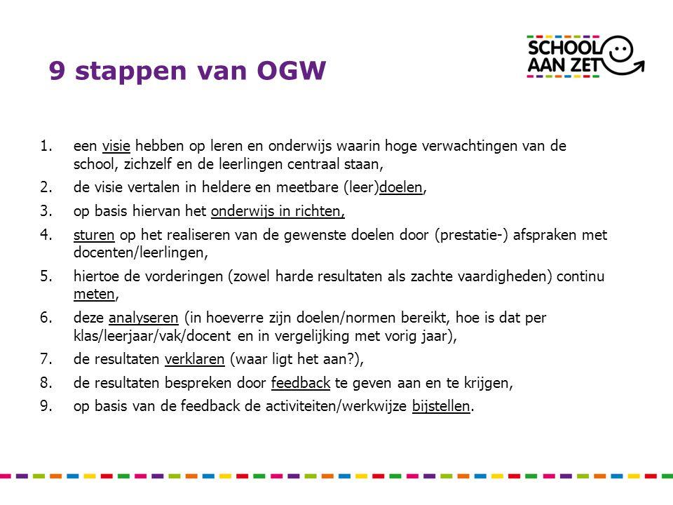 9 stappen van OGW 1.een visie hebben op leren en onderwijs waarin hoge verwachtingen van de school, zichzelf en de leerlingen centraal staan, 2.de vis