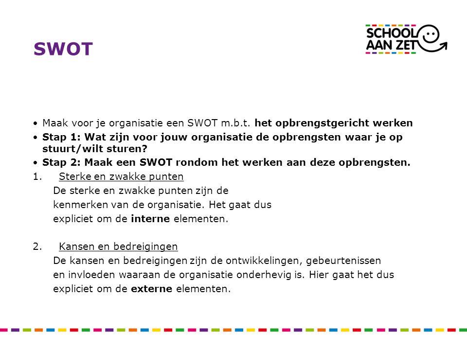 SWOT Tekst PositiefNegatief Intern (kunnen we beïnvloeden) SterkteZwakte / verbeterpunten Extern (kunnen we niet beïnvloeden) KansBedreiging