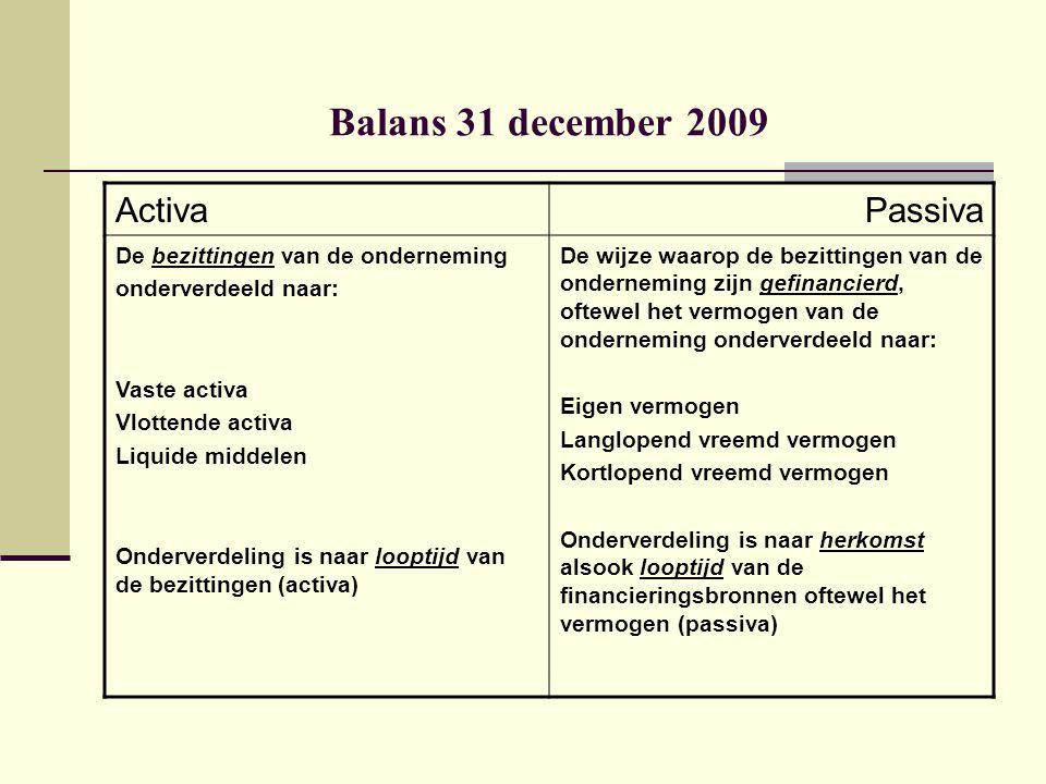Balansanalyse Liquide middelen: Eigendom/ waardering: Is er sprake van restricties t.a.v.