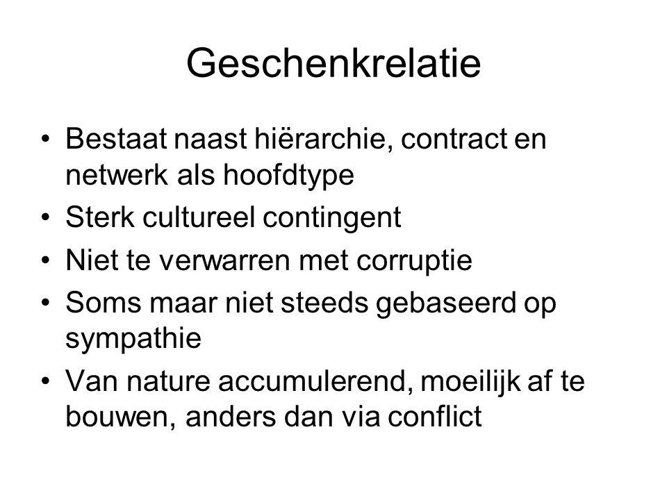 Geschenkrelatie Bestaat naast hiërarchie, contract en netwerk als hoofdtype Sterk cultureel contingent Niet te verwarren met corruptie Soms maar niet